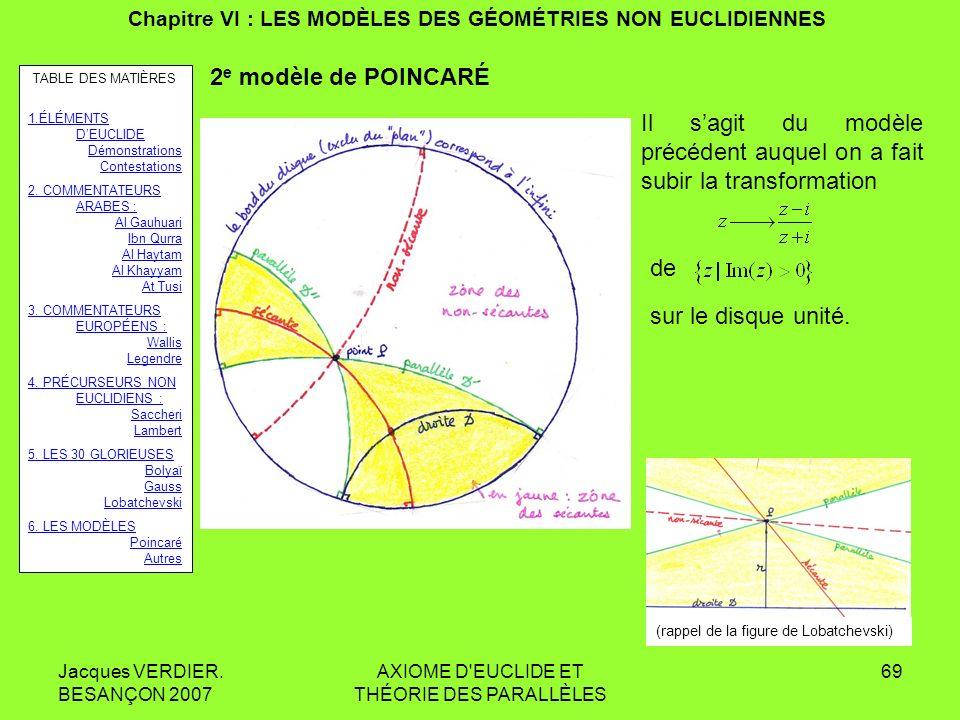 Jacques VERDIER. BESANÇON 2007 AXIOME D'EUCLIDE ET THÉORIE DES PARALLÈLES 68 Chapitre VI : LES MODÈLES DES GÉOMÉTRIES NON EUCLIDIENNES 1 er modèle de