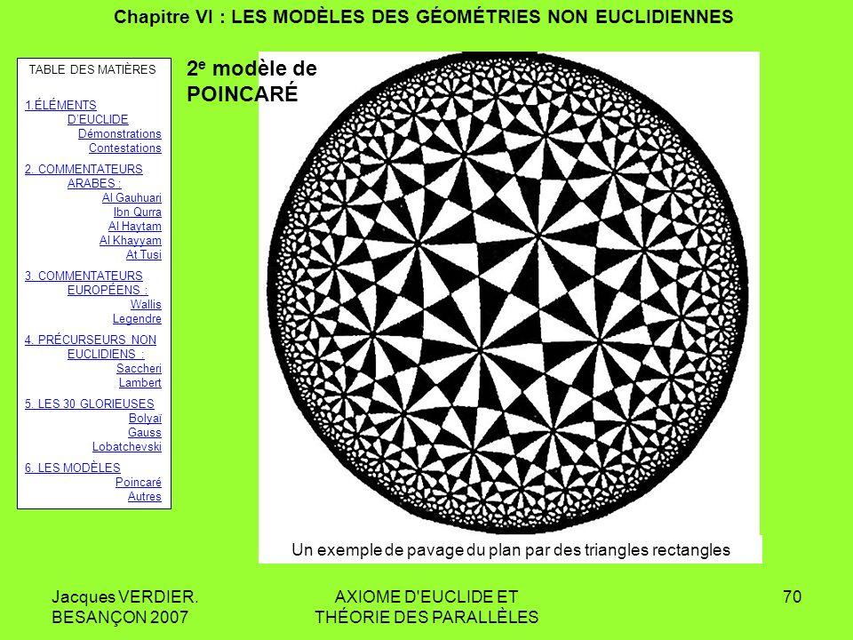 Jacques VERDIER. BESANÇON 2007 AXIOME D'EUCLIDE ET THÉORIE DES PARALLÈLES 69 Chapitre VI : LES MODÈLES DES GÉOMÉTRIES NON EUCLIDIENNES 2 e modèle de P