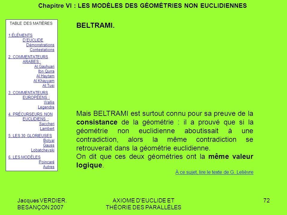 Jacques VERDIER. BESANÇON 2007 AXIOME D'EUCLIDE ET THÉORIE DES PARALLÈLES 71 Chapitre VI : LES MODÈLES DES GÉOMÉTRIES NON EUCLIDIENNES LES AUTRES MODÈ