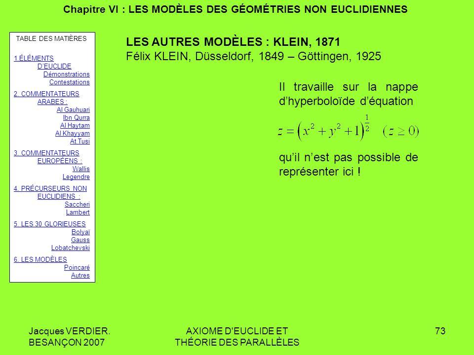 Jacques VERDIER. BESANÇON 2007 AXIOME D'EUCLIDE ET THÉORIE DES PARALLÈLES 72 Chapitre VI : LES MODÈLES DES GÉOMÉTRIES NON EUCLIDIENNES BELTRAMI. Mais