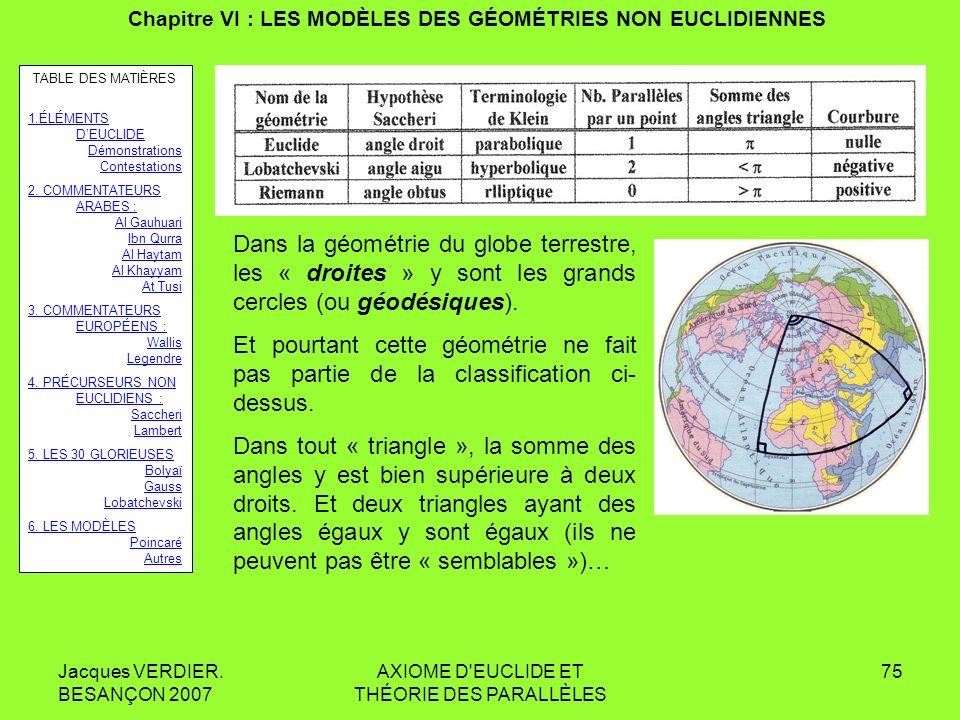Jacques VERDIER. BESANÇON 2007 AXIOME D'EUCLIDE ET THÉORIE DES PARALLÈLES 74 Chapitre VI : LES MODÈLES DES GÉOMÉTRIES NON EUCLIDIENNES KLEIN. Félix Kl
