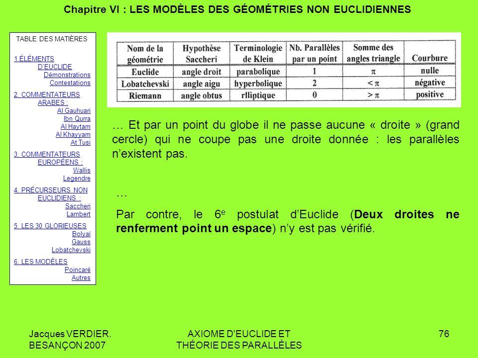 Jacques VERDIER. BESANÇON 2007 AXIOME D'EUCLIDE ET THÉORIE DES PARALLÈLES 75 Chapitre VI : LES MODÈLES DES GÉOMÉTRIES NON EUCLIDIENNES Dans la géométr