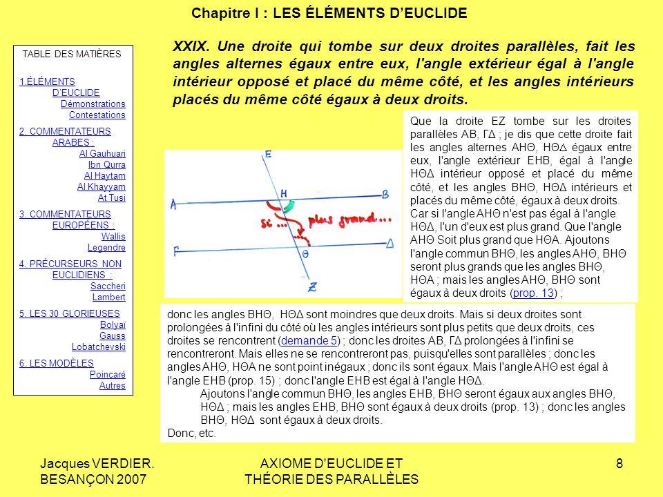 Jacques VERDIER. BESANÇON 2007 AXIOME D'EUCLIDE ET THÉORIE DES PARALLÈLES 7 Chapitre I : LES ÉLÉMENTS DEUCLIDE XXVII. Si une droite, tombant sur deux