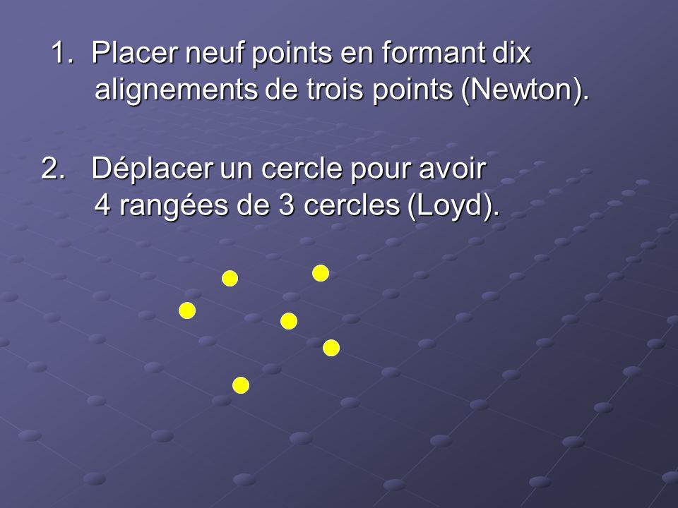 Défis mathématiques Défis mathématiques Planter neuf arbres en formant dix alignements de trois arbres (Newton, 1643-1727).