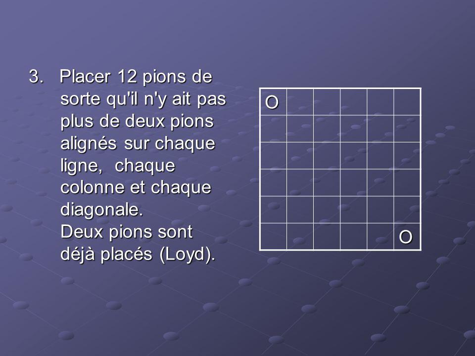 b)Créer un alignement donné de x points