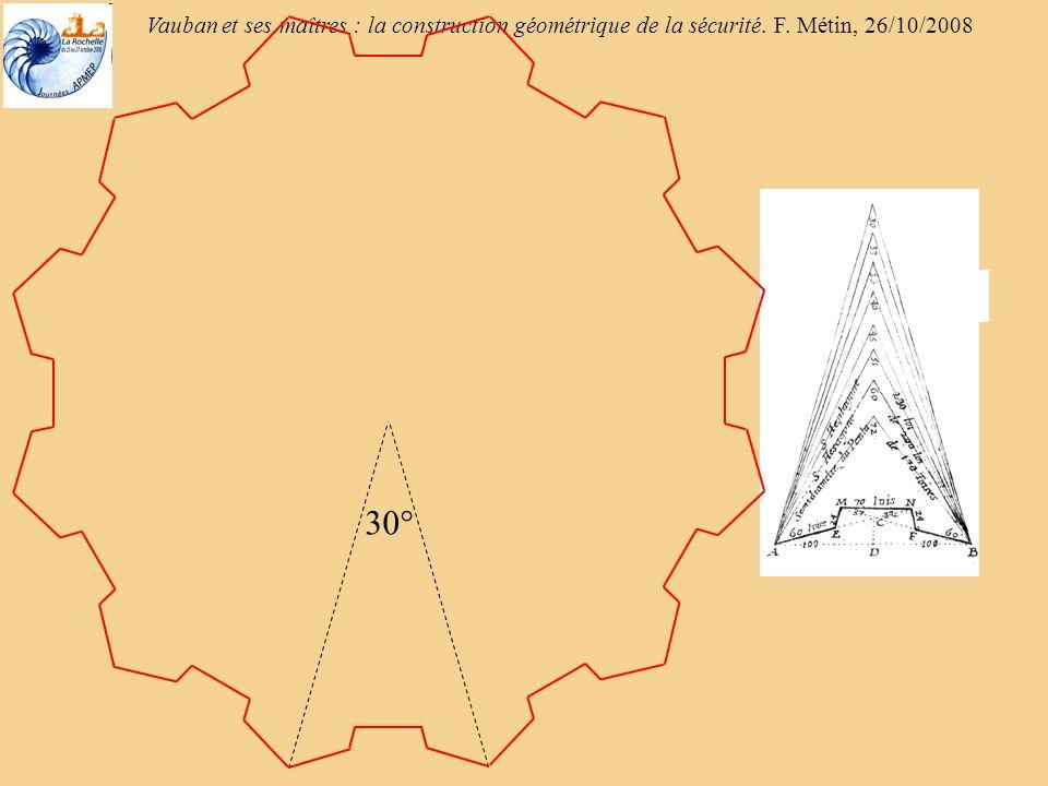 Vauban et ses maîtres : la construction géométrique de la sécurité. F. Métin, 26/10/2008 90°
