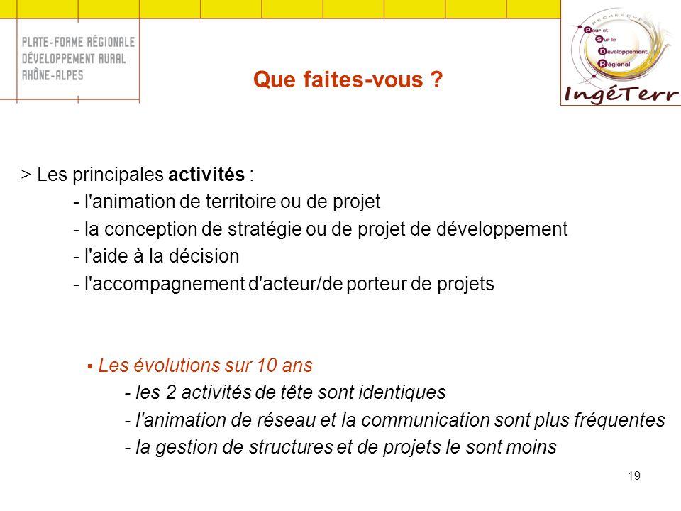 19 Que faites-vous ? > Les principales activités : - l'animation de territoire ou de projet - la conception de stratégie ou de projet de développement