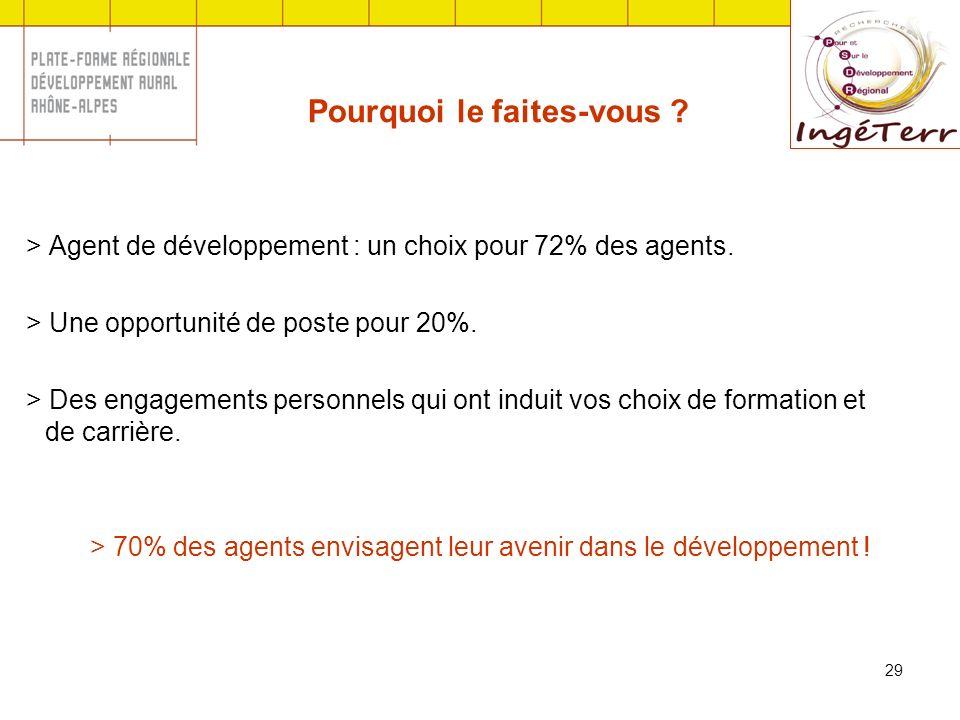 29 Pourquoi le faites-vous ? > Agent de développement : un choix pour 72% des agents. > Une opportunité de poste pour 20%. > Des engagements personnel