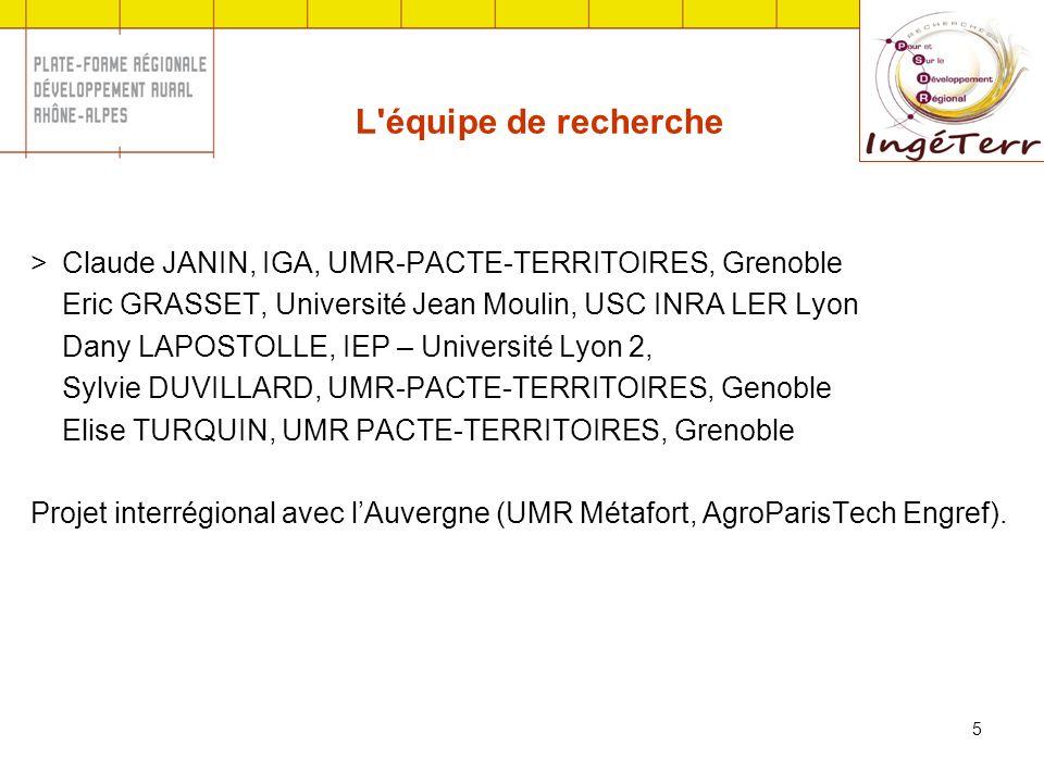 5 L équipe de recherche > Claude JANIN, IGA, UMR-PACTE-TERRITOIRES, Grenoble Eric GRASSET, Université Jean Moulin, USC INRA LER Lyon Dany LAPOSTOLLE, IEP – Université Lyon 2, Sylvie DUVILLARD, UMR-PACTE-TERRITOIRES, Genoble Elise TURQUIN, UMR PACTE-TERRITOIRES, Grenoble Projet interrégional avec lAuvergne (UMR Métafort, AgroParisTech Engref).