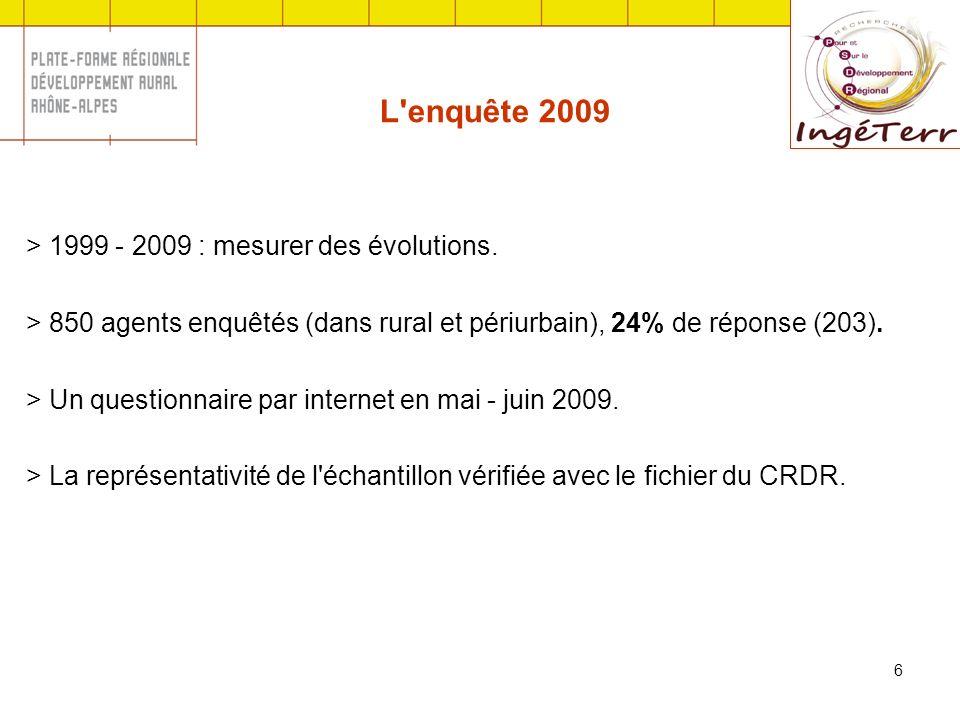 6 L'enquête 2009 > 1999 - 2009 : mesurer des évolutions. > 850 agents enquêtés (dans rural et périurbain), 24% de réponse (203). > Un questionnaire pa