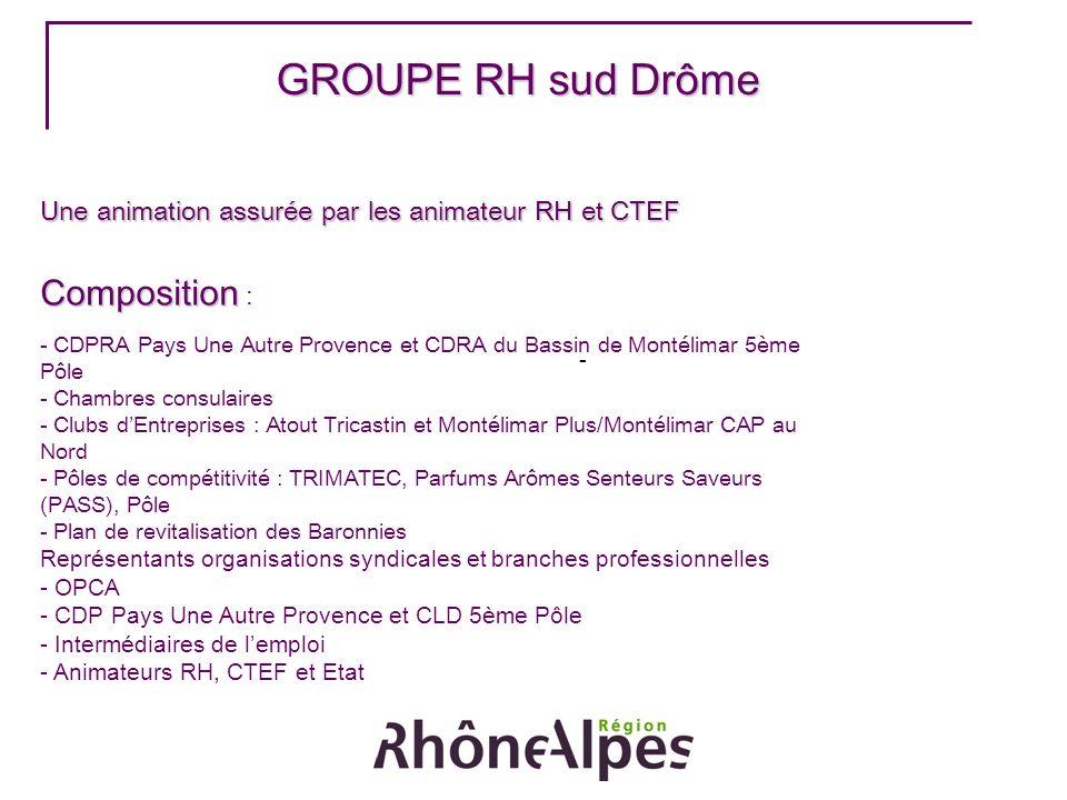 GROUPE RH sud Drôme Composition Composition : - CDPRA Pays Une Autre Provence et CDRA du Bassin de Montélimar 5ème Pôle - Chambres consulaires - Clubs