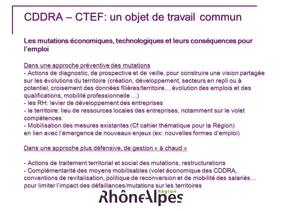 CDDRA – CTEF: un objet de travail commun Les mutations économiques, technologiques et leurs conséquences pour lemploi Dans une approche préventive des