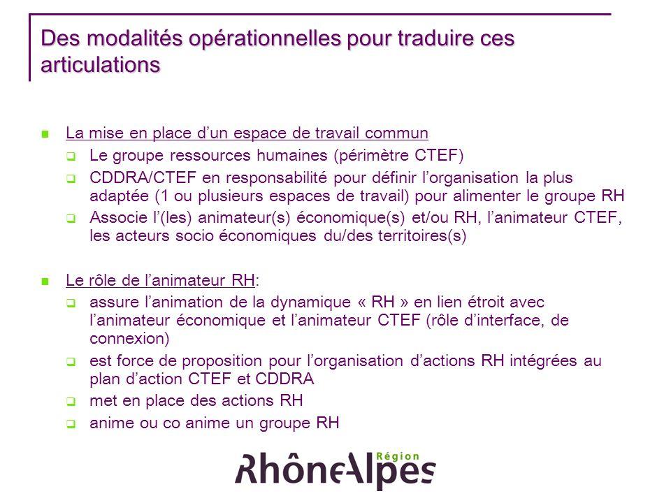 Des modalités opérationnelles pour traduire ces articulations La mise en place dun espace de travail commun Le groupe ressources humaines (périmètre C