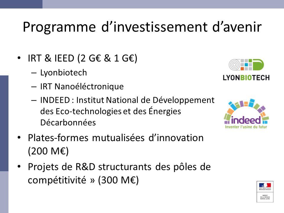 Programme dinvestissement davenir IRT & IEED (2 G & 1 G) – Lyonbiotech – IRT Nanoéléctronique – INDEED : Institut National de Développement des Eco-te