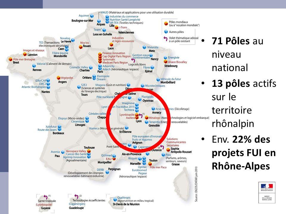 71 Pôles au niveau national 13 pôles actifs sur le territoire rhônalpin Env. 22% des projets FUI en Rhône-Alpes