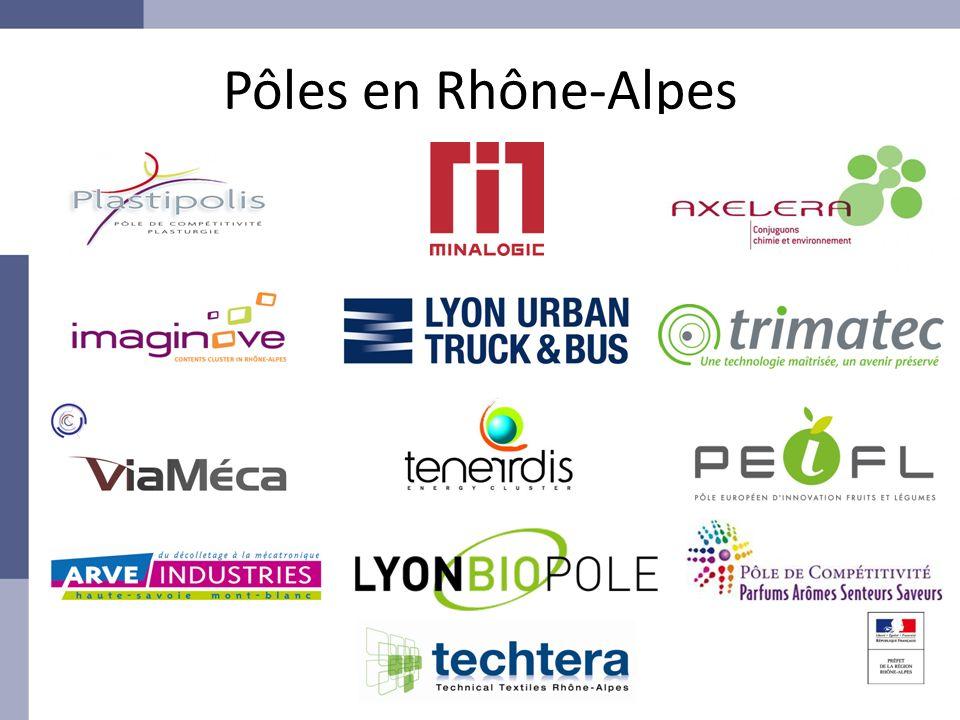 Pôles en Rhône-Alpes