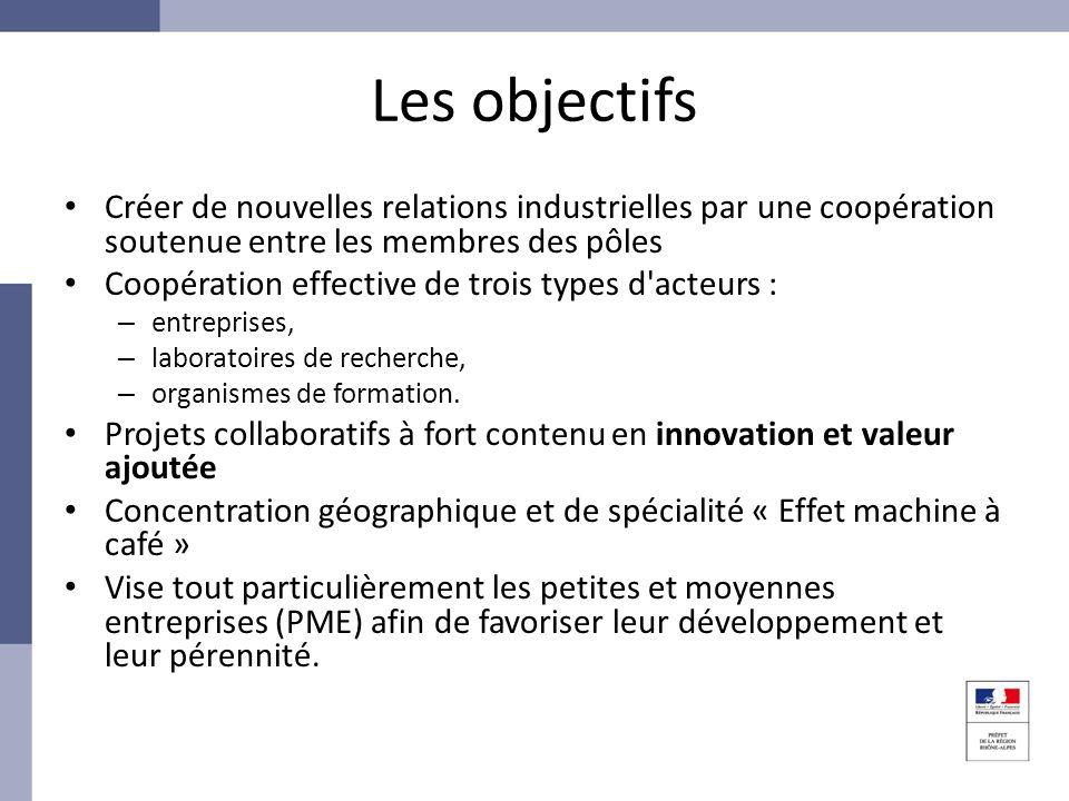 Les objectifs Créer de nouvelles relations industrielles par une coopération soutenue entre les membres des pôles Coopération effective de trois types