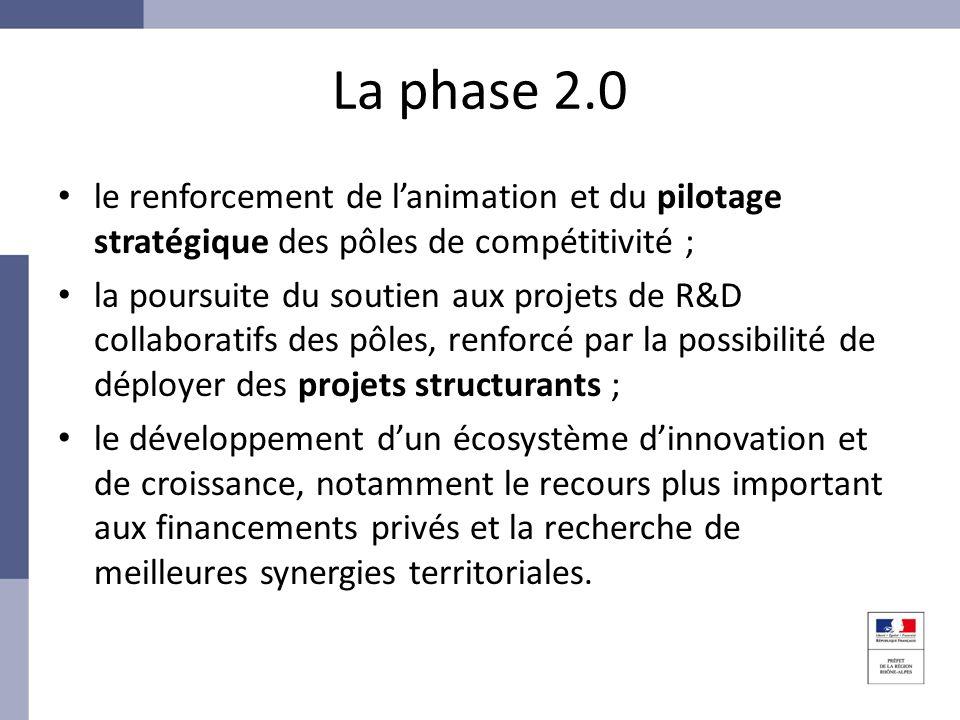 La phase 2.0 le renforcement de lanimation et du pilotage stratégique des pôles de compétitivité ; la poursuite du soutien aux projets de R&D collabor