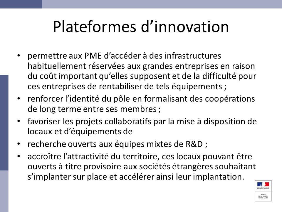 Plateformes dinnovation permettre aux PME daccéder à des infrastructures habituellement réservées aux grandes entreprises en raison du coût important