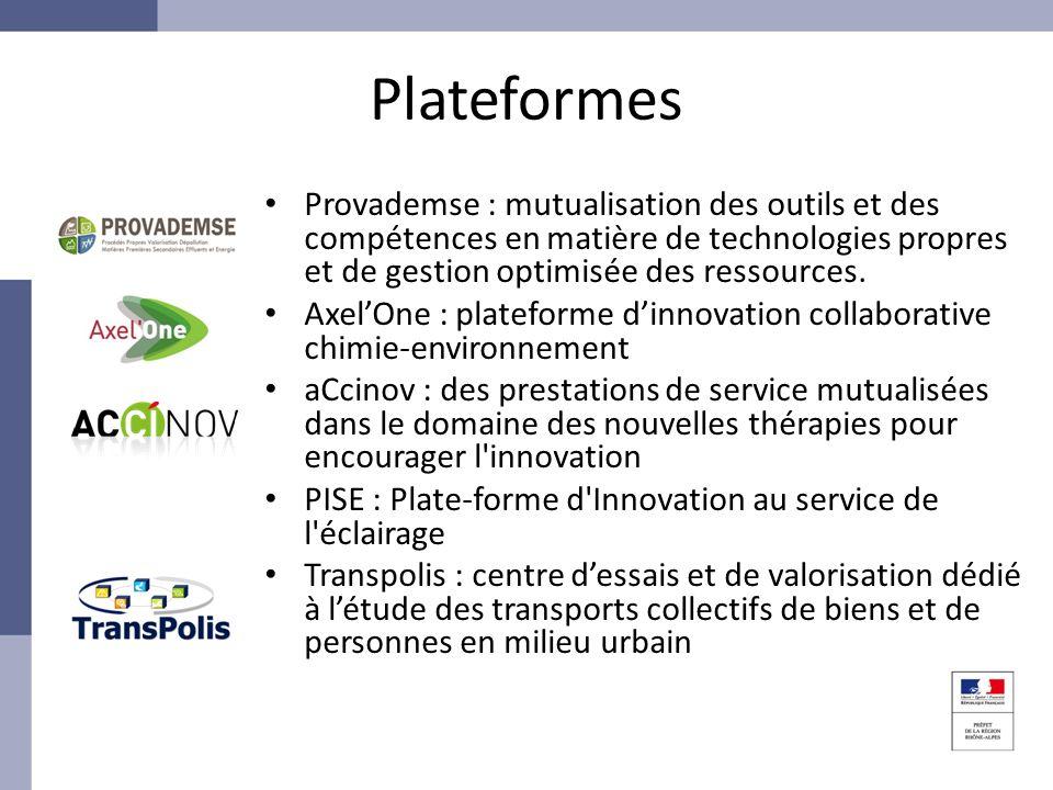 Plateformes Provademse : mutualisation des outils et des compétences en matière de technologies propres et de gestion optimisée des ressources. AxelOn