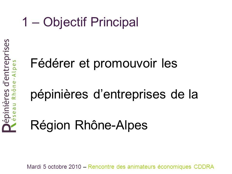 1 – Objectif Principal Fédérer et promouvoir les pépinières dentreprises de la Région Rhône-Alpes Mardi 5 octobre 2010 – Rencontre des animateurs économiques CDDRA