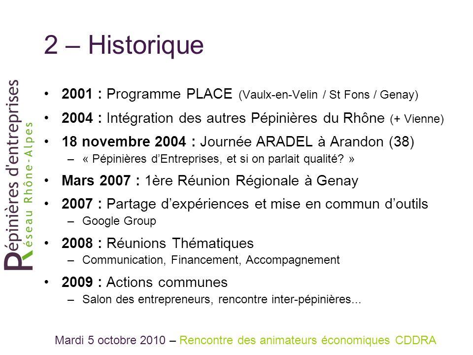 2 – Historique 2001 : Programme PLACE (Vaulx-en-Velin / St Fons / Genay) 2004 : Intégration des autres Pépinières du Rhône (+ Vienne) 18 novembre 2004 : Journée ARADEL à Arandon (38) –« Pépinières dEntreprises, et si on parlait qualité.