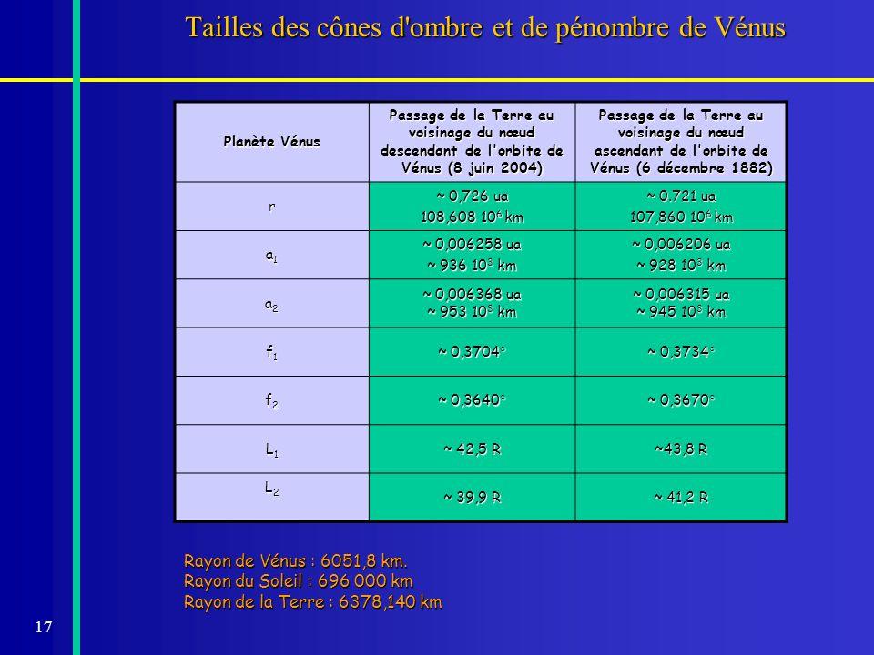 17 Tailles des cônes d'ombre et de pénombre de Vénus Planète Vénus Passage de la Terre au voisinage du nœud descendant de l'orbite de Vénus (8 juin 20