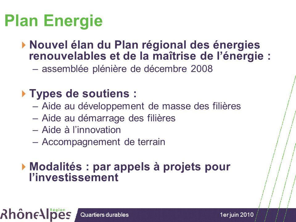 15/02/2007 1er juin 2010Quartiers durables Plan Energie Nouvel élan du Plan régional des énergies renouvelables et de la maîtrise de lénergie : –assem