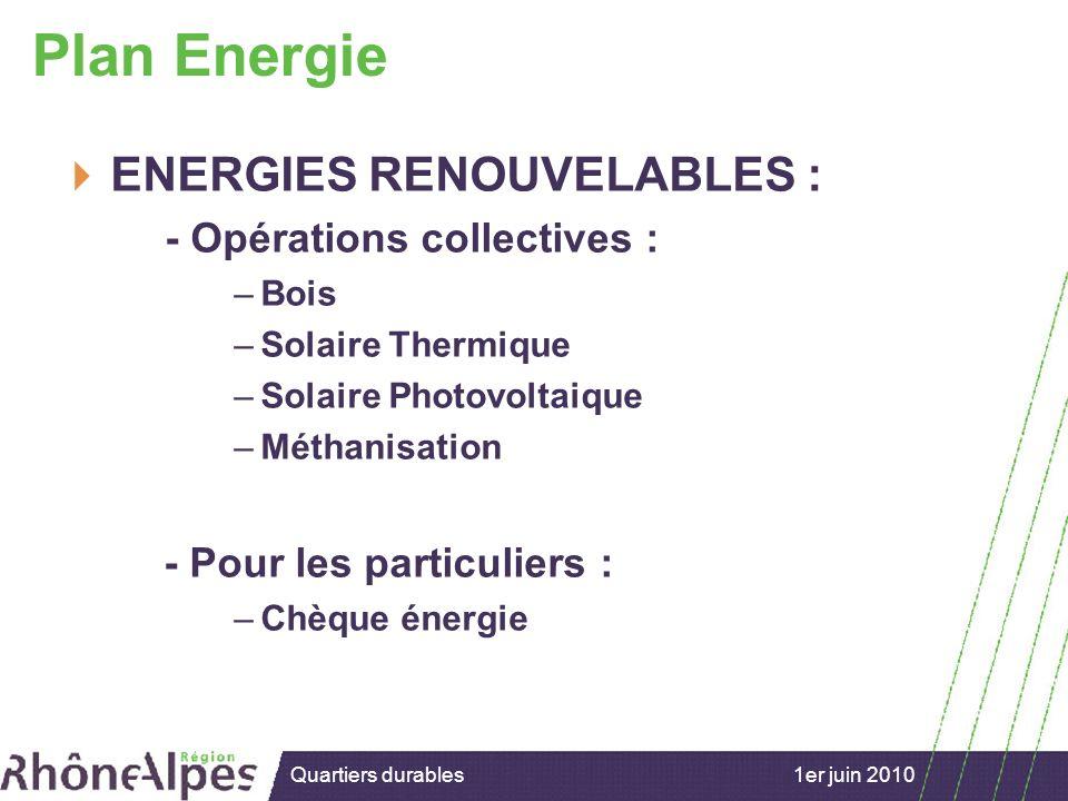 15/02/2007 1er juin 2010Quartiers durables Plan Energie ENERGIES RENOUVELABLES : - Opérations collectives : –Bois –Solaire Thermique –Solaire Photovoltaique –Méthanisation - Pour les particuliers : –Chèque énergie