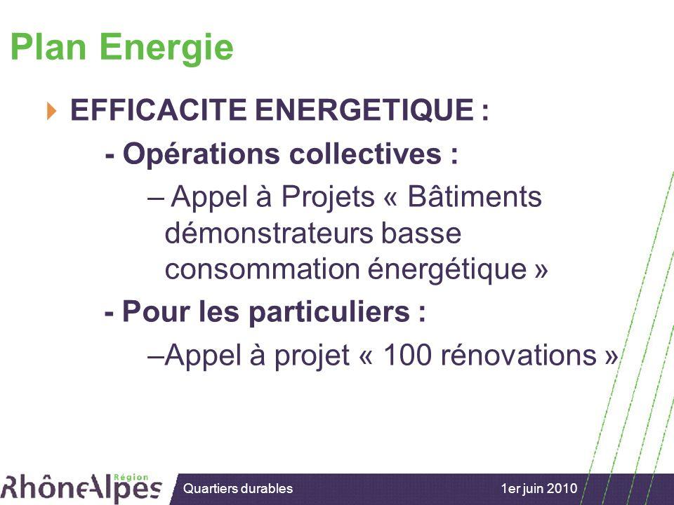 15/02/2007 1er juin 2010Quartiers durables Plan Energie EFFICACITE ENERGETIQUE : - Opérations collectives : – Appel à Projets « Bâtiments démonstrateurs basse consommation énergétique » - Pour les particuliers : –Appel à projet « 100 rénovations »
