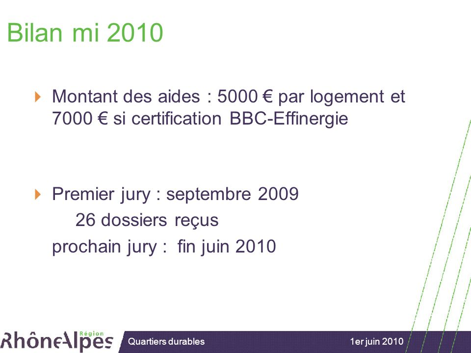 15/02/2007 1er juin 2010Quartiers durables Bilan mi 2010 Montant des aides : 5000 par logement et 7000 si certification BBC-Effinergie Premier jury :