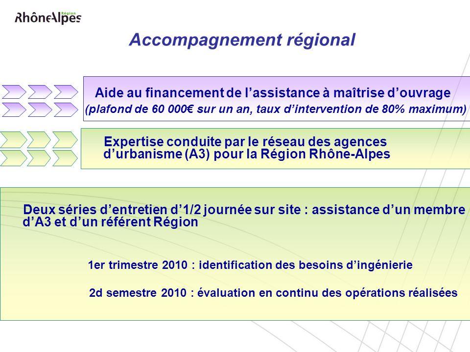 Deux séries dentretien d1/2 journée sur site : assistance dun membre dA3 et dun référent Région Aide au financement de lassistance à maîtrise douvrage (plafond de 60 000 sur un an, taux dintervention de 80% maximum) Accompagnement régional 2d semestre 2010 : évaluation en continu des opérations réalisées 1er trimestre 2010 : identification des besoins dingénierie Expertise conduite par le réseau des agences durbanisme (A3) pour la Région Rhône-Alpes