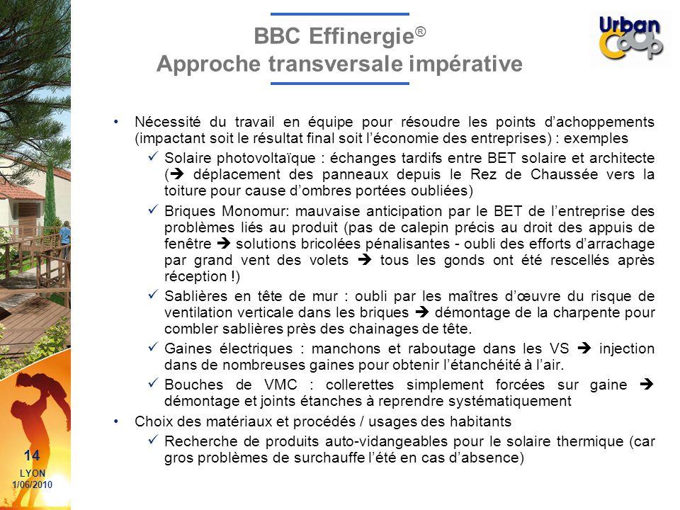 14 LYON 1/06/2010 BBC Effinergie ® Approche transversale impérative Nécessité du travail en équipe pour résoudre les points dachoppements (impactant s