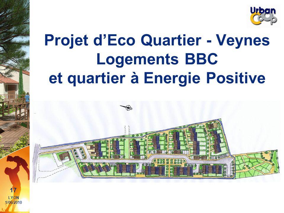 17 LYON 1/06/2010 Projet dEco Quartier - Veynes Logements BBC et quartier à Energie Positive