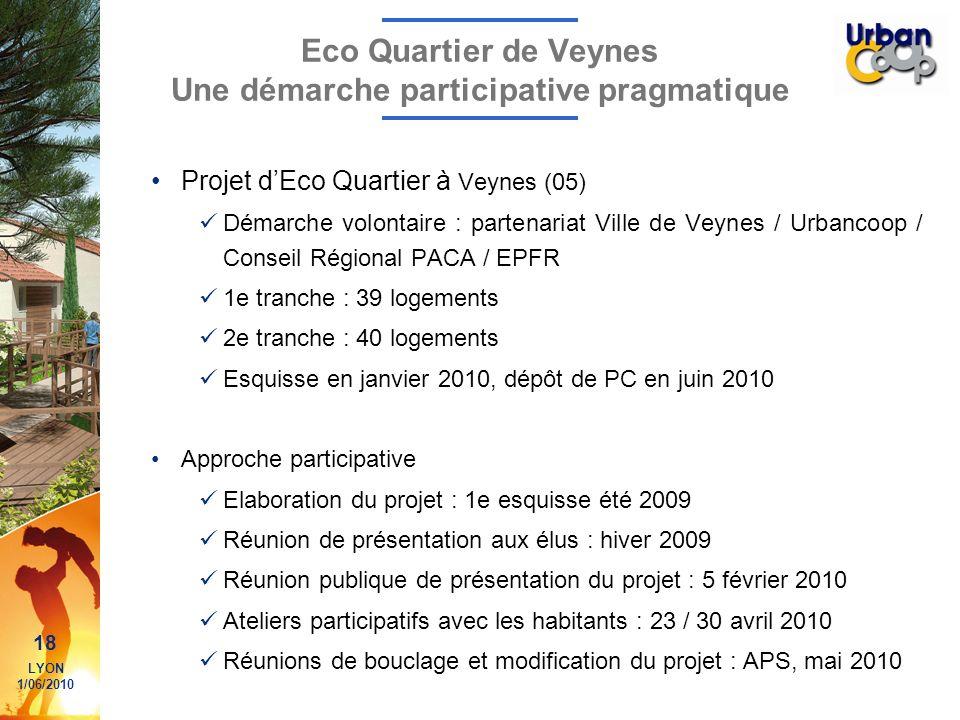 18 LYON 1/06/2010 Eco Quartier de Veynes Une démarche participative pragmatique Projet dEco Quartier à Veynes (05) Démarche volontaire : partenariat V