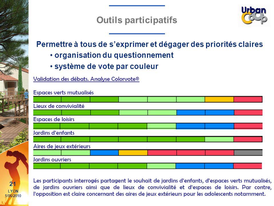 21 LYON 1/06/2010 Outils participatifs Permettre à tous de sexprimer et dégager des priorités claires organisation du questionnement système de vote p