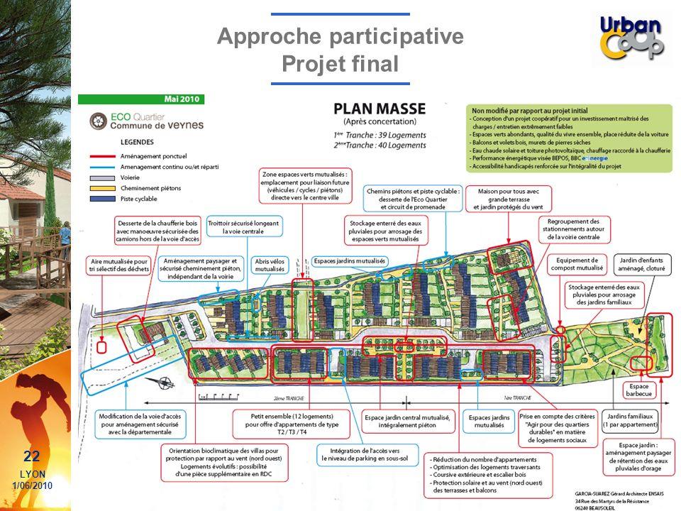 22 LYON 1/06/2010 Approche participative Projet final