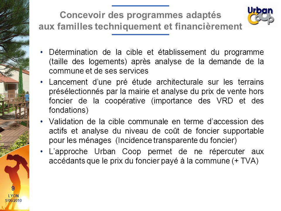 9 LYON 1/06/2010 Concevoir des programmes adaptés aux familles techniquement et financièrement Détermination de la cible et établissement du programme