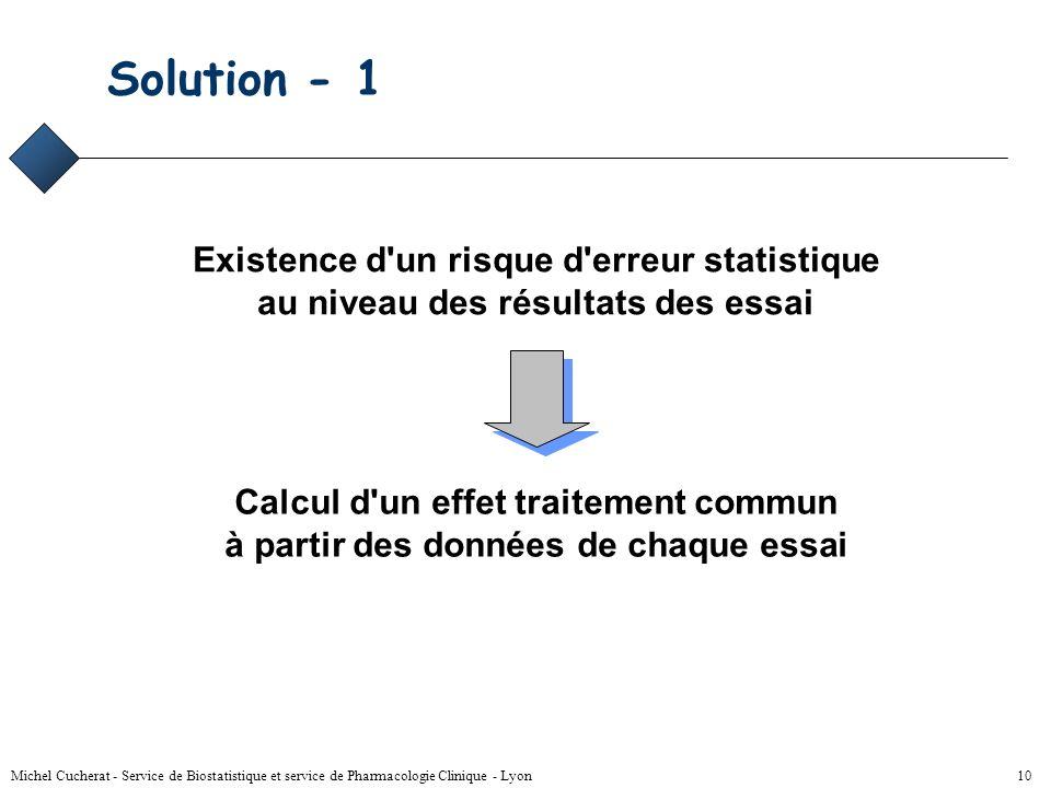 Michel Cucherat - Service de Biostatistique et service de Pharmacologie Clinique - Lyon 9 Conclusion en défaveur de l'efficacité La majorité des essai