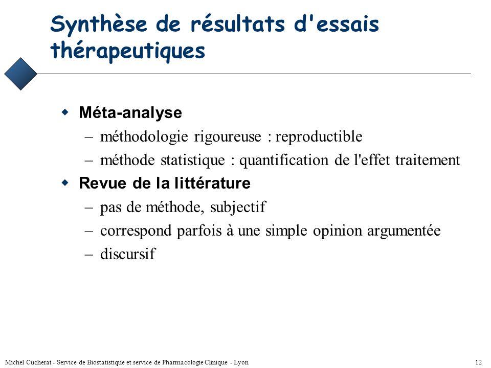 Michel Cucherat - Service de Biostatistique et service de Pharmacologie Clinique - Lyon 11 Problèmes liés à la synthèse de l'information Existence d'u