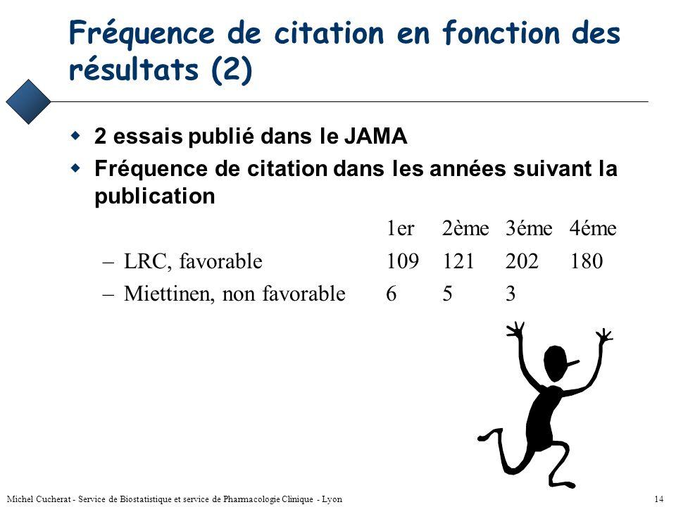 Michel Cucherat - Service de Biostatistique et service de Pharmacologie Clinique - Lyon 13 Fréquence de citation en fonction des résultats Hypocholest