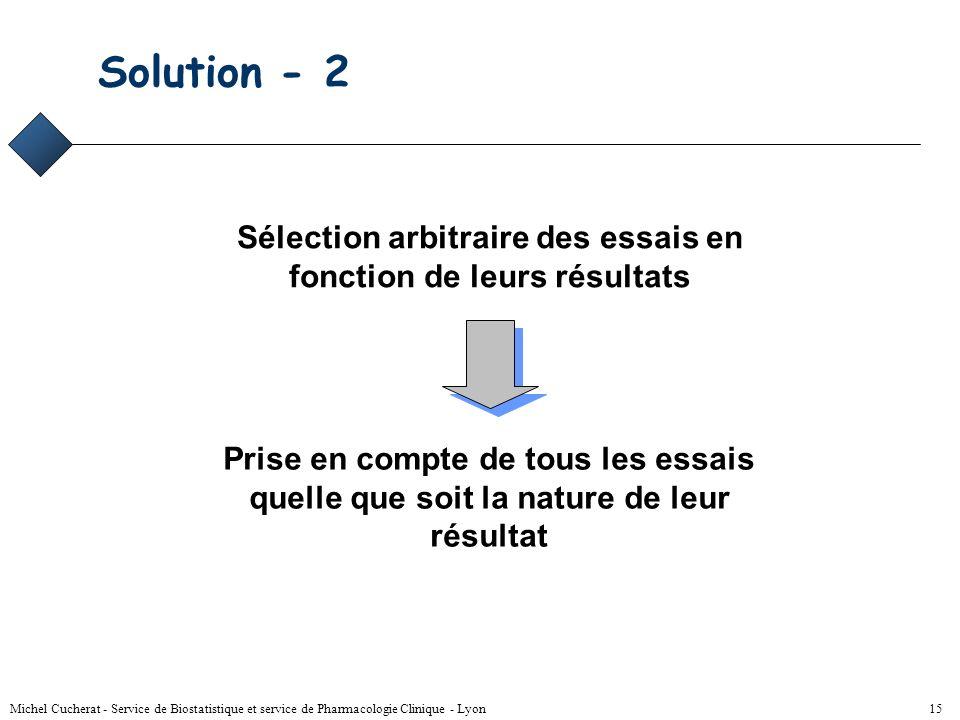Michel Cucherat - Service de Biostatistique et service de Pharmacologie Clinique - Lyon 14 Fréquence de citation en fonction des résultats (2) 2 essai