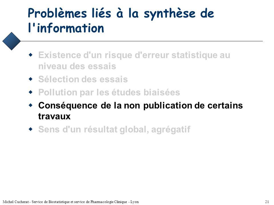 Michel Cucherat - Service de Biostatistique et service de Pharmacologie Clinique - Lyon 20 Solution - 3 La prise en compte d'essais biaisés qui fausse