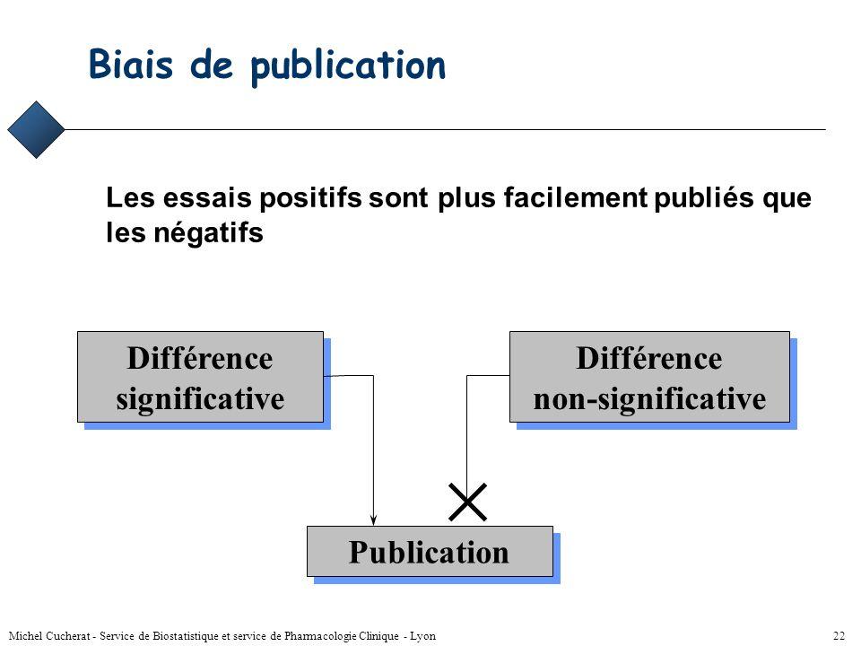 Michel Cucherat - Service de Biostatistique et service de Pharmacologie Clinique - Lyon 21 Problèmes liés à la synthèse de l'information Existence d'u