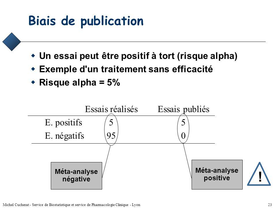 Michel Cucherat - Service de Biostatistique et service de Pharmacologie Clinique - Lyon 22 Biais de publication Les essais positifs sont plus facileme