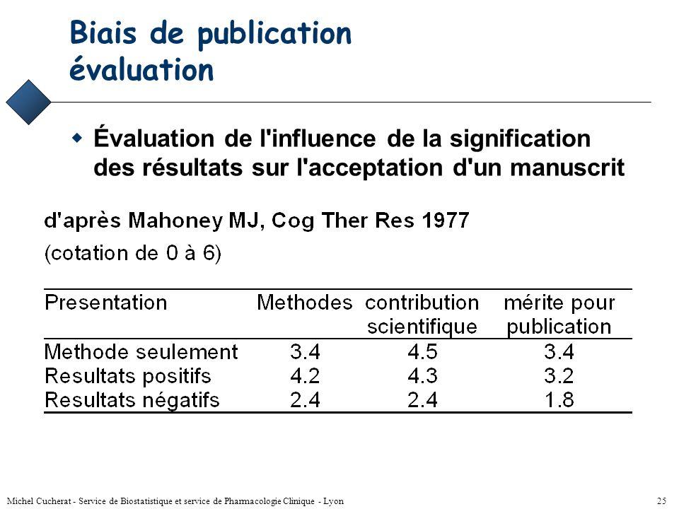 Michel Cucherat - Service de Biostatistique et service de Pharmacologie Clinique - Lyon 24 Biais de publication (2) Influence de la significativité de