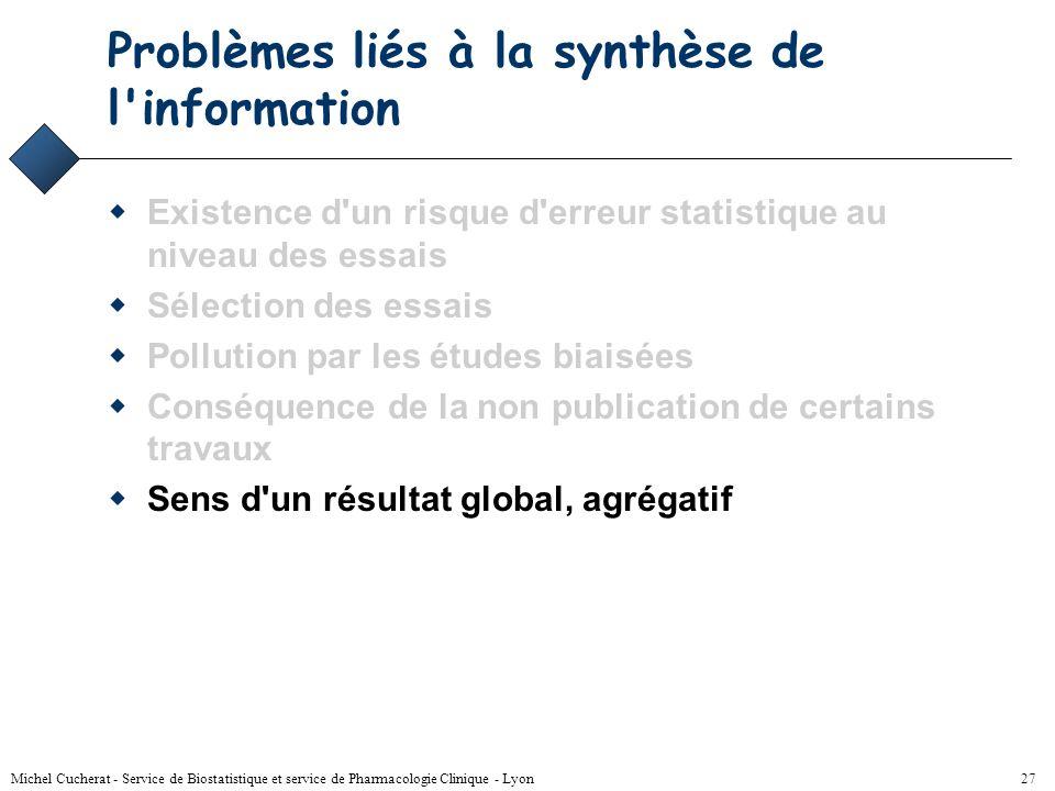 Michel Cucherat - Service de Biostatistique et service de Pharmacologie Clinique - Lyon 26 Solution - 4 Biais de publication lié à la non publication
