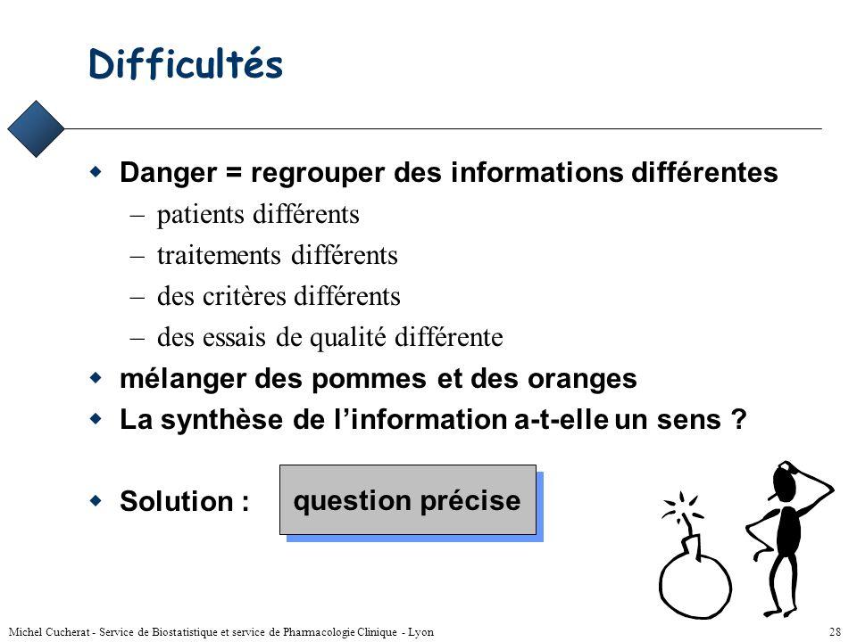 Michel Cucherat - Service de Biostatistique et service de Pharmacologie Clinique - Lyon 27 Problèmes liés à la synthèse de l'information Existence d'u