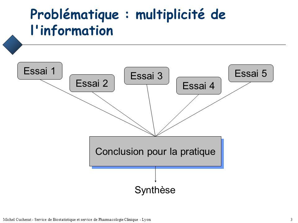Michel Cucherat - Service de Biostatistique et service de Pharmacologie Clinique - Lyon 63 Méta-analyse non significative (2) Analyse de lintervalle de confiance –pertinence clinique .