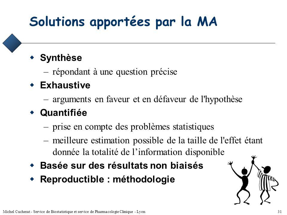 Michel Cucherat - Service de Biostatistique et service de Pharmacologie Clinique - Lyon 30 Solution - 5 Sens d'un résultat global Formulation d'une qu